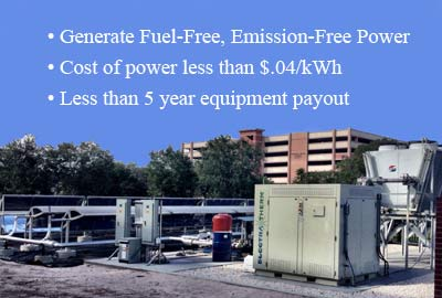Cost of power less than .04/kWh